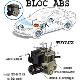 ABS UNIT / ECU / PUMP / CONTROL UNIT FOR ABS / HYDRAULICS CONTROL UNIT